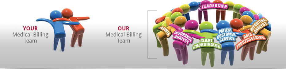 Medical Billing Services | Medical Practice Billing Service