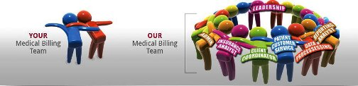Medical Billing Company That Will Use My Existing Software